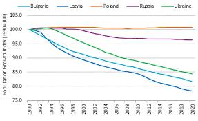 Ukraines Population In Rapid Decline