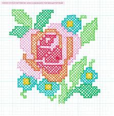 Floral Cross Stitch Patterns Magnificent Decorating Design
