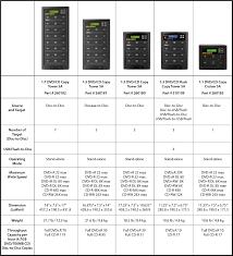 Cd Capacity Chart Dvd Cd Duplication