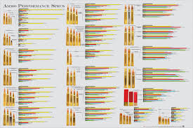 Cartridge Length Chart All Cartridge Posters Chamber It