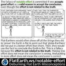 Philosophy Flatearthws