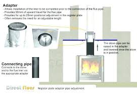 fireplace insert chimney liner s does need