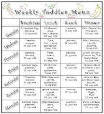 Baby Weekly Menu Planner This Weeks Sample Toddler Menu