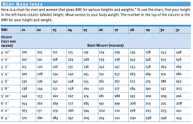 Normal Blood Pressure During Exercise Chart What Are The Causes Of High Blood Pressure Resperate