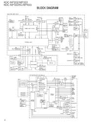 kenwood kdc 252u wiring diagram kenwood image kenwood kdc 252u related keywords suggestions kenwood kdc on kenwood kdc 252u wiring diagram