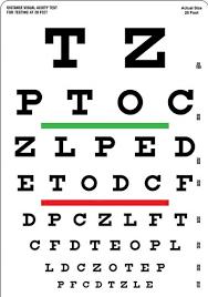 20 20 Vision Chart Optometric Eye Chart