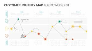 For Powerpoint Customer Journey Map For Powerpoint Pslides