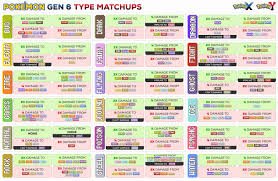 Soulsilver Type Chart 47 Unusual Dual Type Weakness Chart