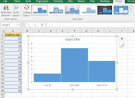 Histogram Chart Excel Create Histograms In Excel 2016 2013 2010 For Mac And Windows