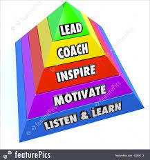 Motivate Leadership Leadership Responsibilities Lead Coach Inspire Motivate Stock