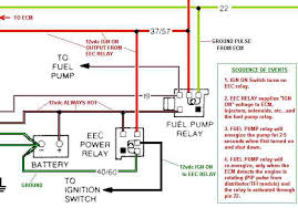 fuel pump wiring solidfonts airtex fuel pump wiring diagrams electrical need wiring diagram for fuel system on a 2004 dodge ram hemi 4x4