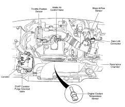 kia sportage engine diagram diy wiring diagrams