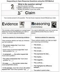 Example In Essays Commentary Example In Essays Text Dependent Sentence Starters For
