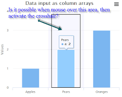 Highcharts Bar Chart Click Event In A Column Chart How To Activate The Crosshair When The M