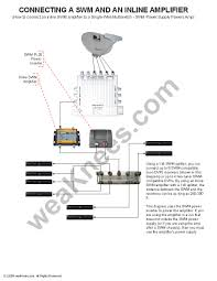 direct tv wiring diagram collection wiring diagram sample direct tv wiring diagram collection weaknees swm and directv wiring diagram inline amplifier also direct