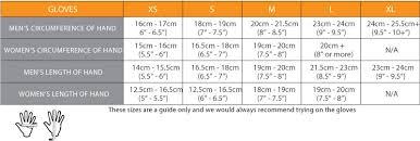 Od Size Chart