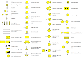 Home Electrical Plan Electrical Symbols