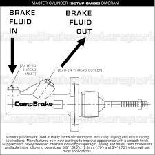 Wrc Horizontal Hydraulic Handbrake Assembly 1 Handle 1 Ap Cylinder Kit C Handbrakes Horizontal Handbrakes Www Compbrake Com