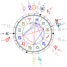 Astrology And Natal Chart Of Agust D Born On 1993 03 09