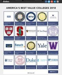 forbes ranks uci 4th in nation for best value uci news uci