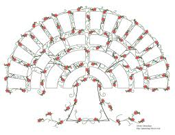 Family Tree Pedigree Online Charts Collection