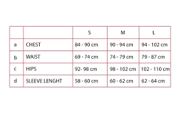 What Is Bust In Size Chart Size Chart Kintanafashion Com