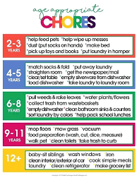Toddler Chore Chart Template Kids Chore Charts Childrens List Chart For All Ages