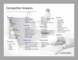 Competitor Research Template Pin By Talia Lieberman On Business Technology Competitor