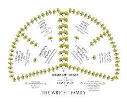 Ancestral Fan Chart Personalised Family Tree Genealogy Print Perfect Gift For Grandparents Or Parents Featuring 2 Generations Of Ancestors