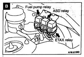 mitsubishi asd relay location questions & answers (with pictures 1996 Mitsubishi Eclipse GST Specs changed fuel punmp still haveing problems would my