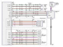 chevrolet blazer wiring diagram wiring diagram shrutiradio 2001 chevy blazer speaker wire colors at 2001 Chevrolet Trailblazer Wiring Diagram