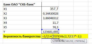 Риск ликвидности банка Вероятность банкротства банка