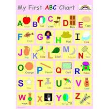 My Alphabet Chart English Alphabet Chart