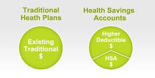 2019 Hsa Contribution Limits Chart Hsa 2016 Limits 360peo Inc