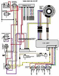 johnson ignition wiring diagram wiring diagrams best johnson ignition switch diagram wiring diagram data johnson key switch johnson ignition wiring diagram