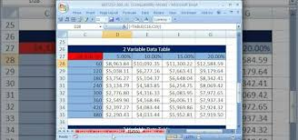 How To Create A Two Variable Data Table In Microsoft Excel