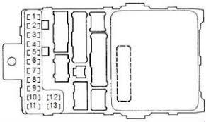 honda accord (1997 2002) fuse box diagram auto genius 1997 honda accord fuse box picture honda accord (1997 2002) fuse box diagram