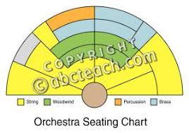 Orchestral Instruments Seating Printable Montessori