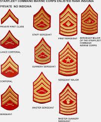 Pin By Ross Robinson On Usmc Marine Corps Ranks Us Marine