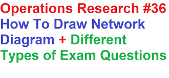 operations research tutorial network analysis how to draw operations research tutorial 36 network analysis 4 how to draw network diagram types of questions