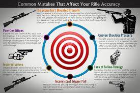 Gun Accuracy Chart Common Mistakes That Affect Your Rifle Accuracy