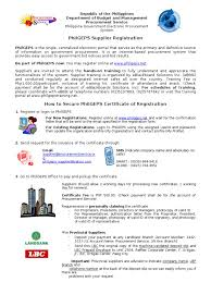 Procedure Registration Cheque Short Message Service