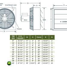 sizing bathroom fan. Full Size Of Bathroom Ideas: Sizing Exhaust Fansbathroom Fans Duct Commercial Fan: Fan T