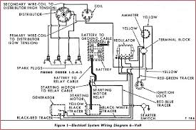 wiring harness ford 4000 tractor wiring diagrams second wiring diagram for ford 4000 tractor wiring diagram technic ford 4000 wiring harness diagram wiring diagram