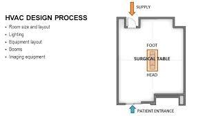HVAC U2013 Upgrades To Improve EfficiencyOperating Room Hvac Design