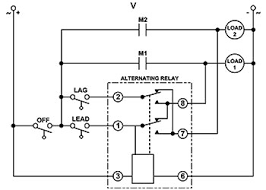 duplex alternating relays and load m2 are turned off simultaneously the alternating relay toggles to the load 2 position the entire cycle is then repeated but load m2