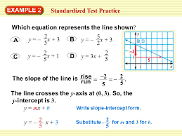 writing equations in slope intercept form worksheet 4 2 answers