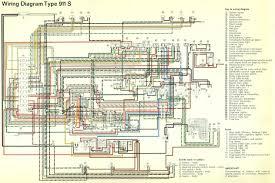 combination motor starter wiring diagram wiring diagram porsche 911 electrical diagrams 1965 1989