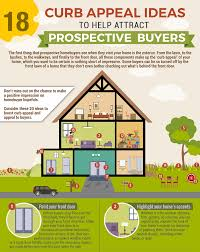 18 Curb Appeal Ideas - On the House