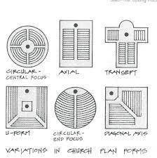 Church Blueprints Design Pin On Church